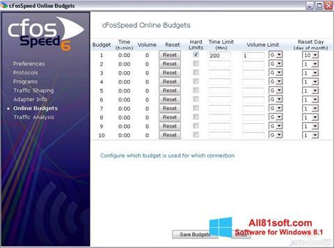 Screenshot cFosSpeed Windows 8.1